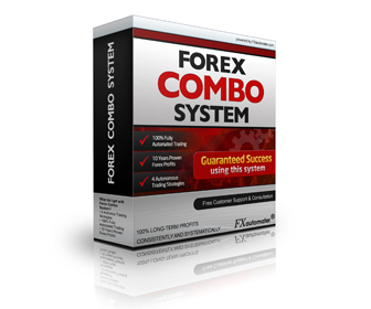 Id systems forex
